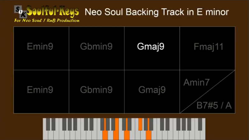 Soulful backing tracks